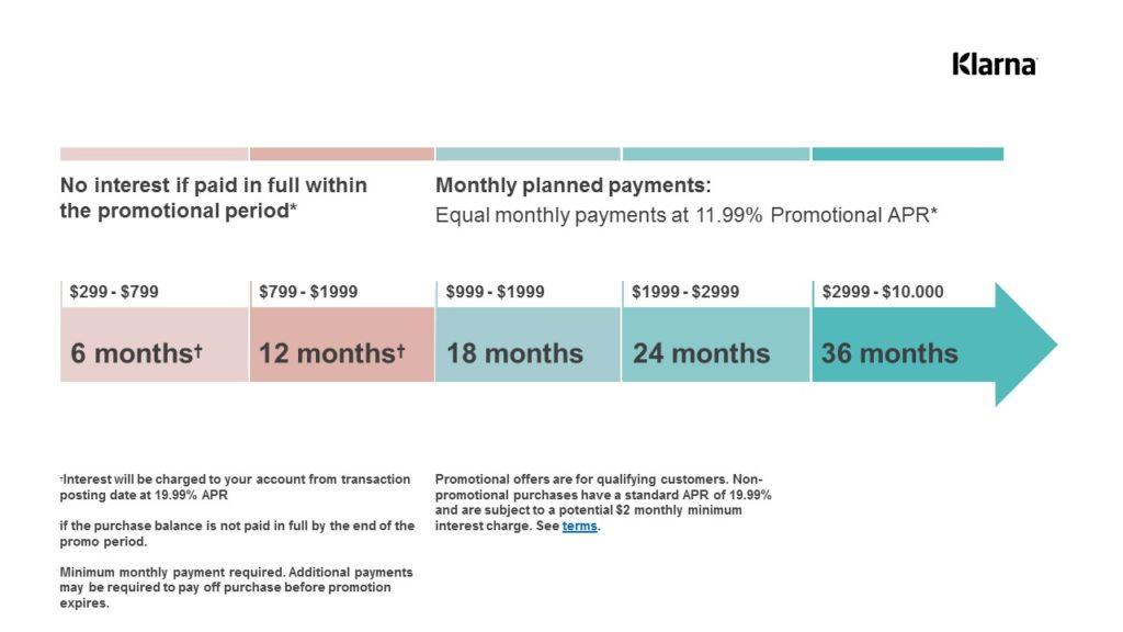 Credit Card 0 Interest 24 Months - The Best Interest 2018